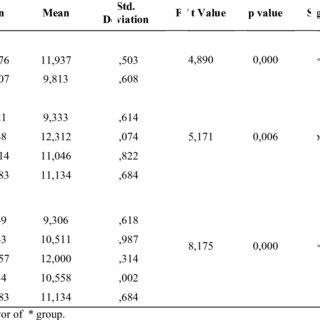 (PDF) Factors affecting the locus of control of the