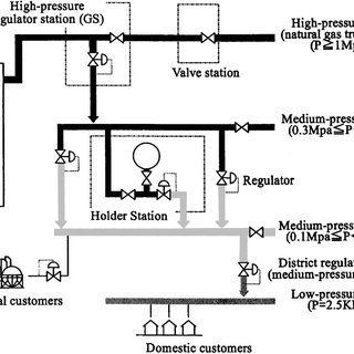 (PDF) Development of Real-Time Safety Control System for