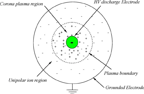 Sh Wiring Diagram Internet Of Things Diagrams Wiring