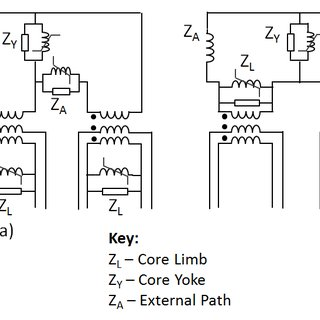 Cross-bonding arrangement of the 132 kV Underground Cable