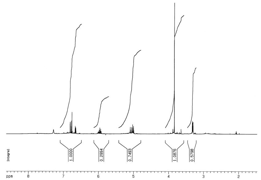 29 Top 1 H Nmr Spectrum Of Eugenol Bottom 1 H Nmr