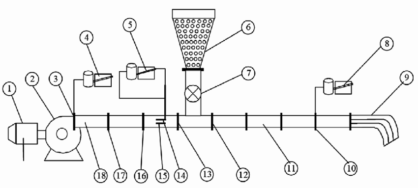 Schematic of the pilot pneumatic conveying system