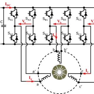 (PDF) Control Strategies for Open-End Winding Drives