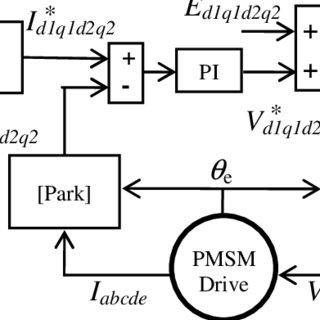 (PDF) Fault-Tolerant Operation of an Open-End Winding Five