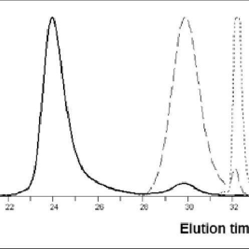 UV-visible spectrum of the NPs in phosphate buffer of PLGA