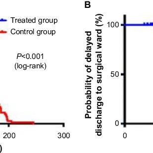 (PDF) Sugammadex for reversal of neuromuscular blockade: A