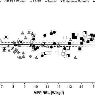 (PDF) Determining the Optimum Power Load in Jump Squat