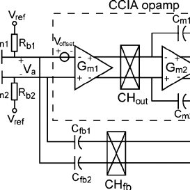 (PDF) A 1.8 W 60 nV Hz Capacitively-Coupled Chopper