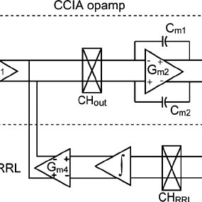 A block diagram of the very-large time constant switched