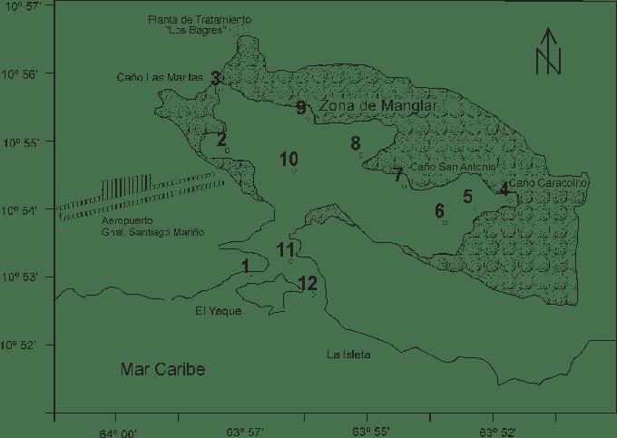 Laguna de Las Marites. Los números representan las