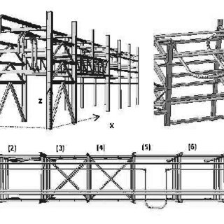 (PDF) Main Issues on the Seismic Design of Industrial