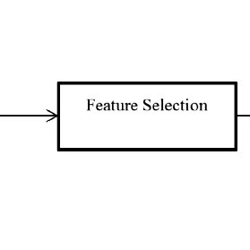 (PDF) Data Mining Techniques for Classification of
