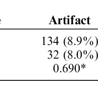 (PDF) Repeat Rates in Digital Chest Radiography and