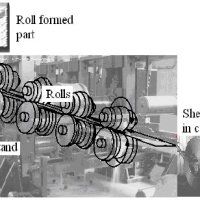 (PDF) ROLL FORMING APPLICATIONS FOR AUTOMOTIVE INDUSTRY