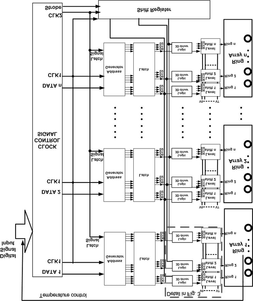 Block diagram of control algorithm for micro−ring switches