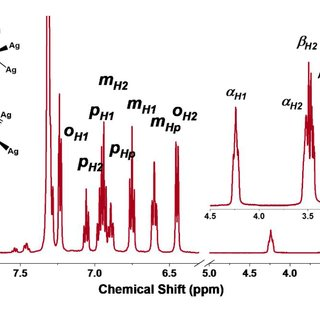 Figure S9 13 C NMR spectrum of PPh3 acquired in CDCl3 ...
