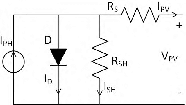 The electrical equivalent circuit of a solar panel