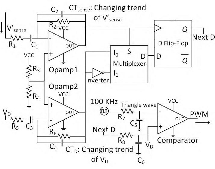 Circuit design of the output based MPPT technique