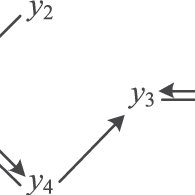 (PDF) Direct Causality Detection via the Transfer Entropy