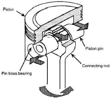 Engine Piston And Connecting Rod Drawing Piston And Spark