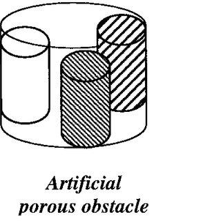 (PDF) Relationship between the Aerodynamic Roughness