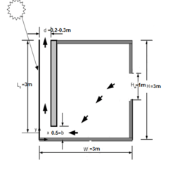 how temperature inside the building can be reduced while it is being ventilated by tromb wall  [ 850 x 930 Pixel ]