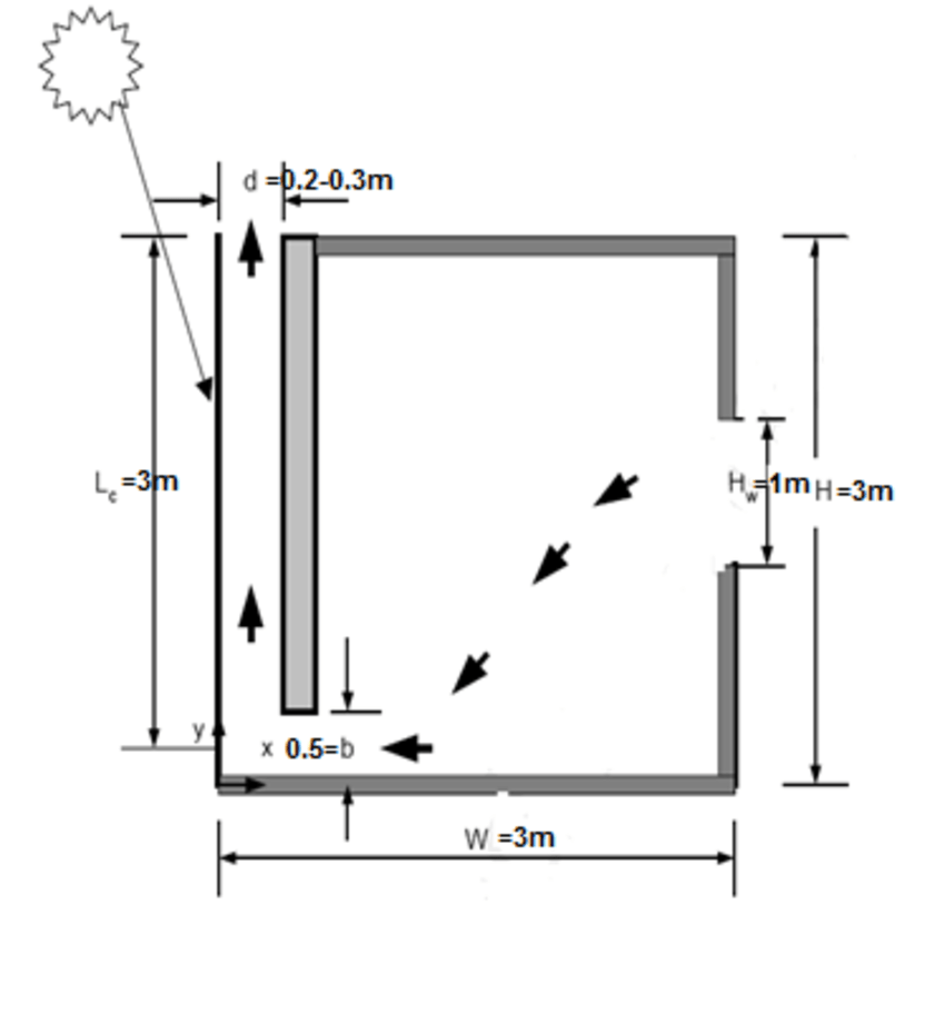 hight resolution of how temperature inside the building can be reduced while it is being ventilated by tromb wall