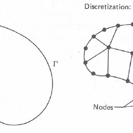 (PDF) A review of the finite-element method in seismic