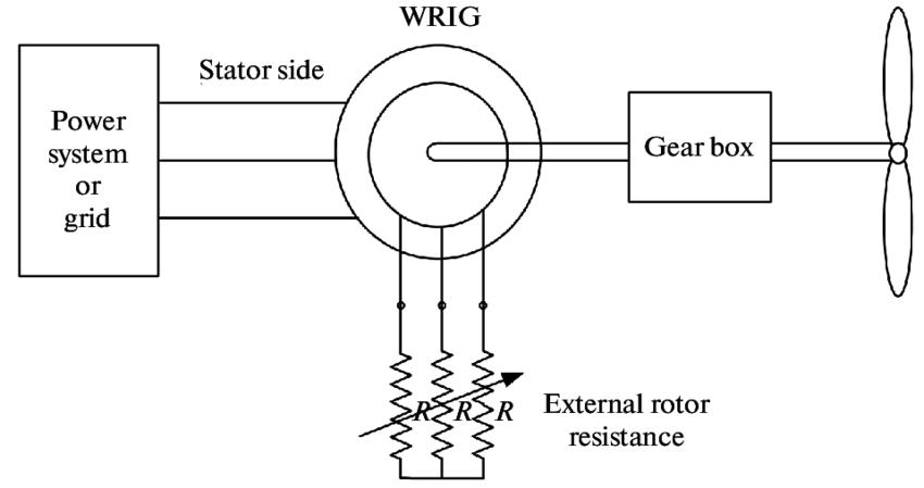 Vauxhall Wiring : Vauxhall Vivaro Alarm Wiring Diagram