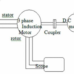 (PDF) New Model Variable Frequency Transformer (NMVFT)