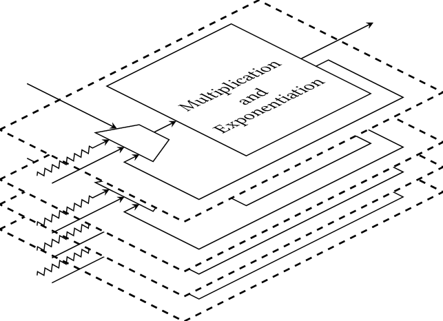 Block diagram of control computation using the Montgomery