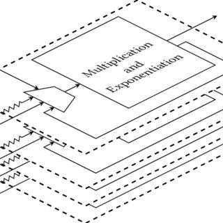 Block diagram of control computation using the Montgomery