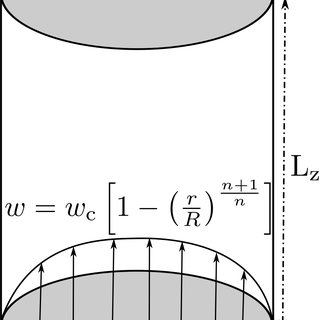 (PDF) The LS-STAG immersed boundary/cut-cell method for