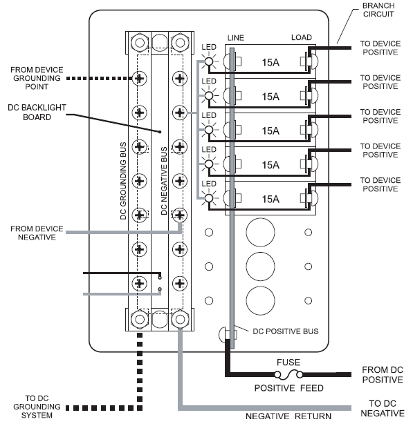 The DC load panel PN 8023 wiring configuration [29