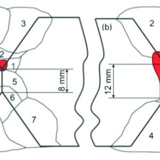 14: The solidification situation in the weld centerline of