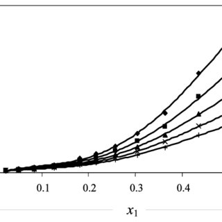 (PDF) Refractive Indices, Viscosities, and Densities for L