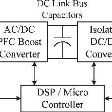 (PDF) A High-Performance Single-Phase Bridgeless