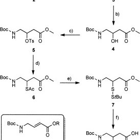 Scheme 2. Synthesis of diUb probes. Reagents and