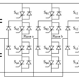 nduction motor direct torque control block diagram (Basic