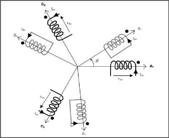 azuma schema moteur asynchrone