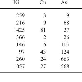 (PDF) Hypogene Zn carbonate ores in the Angouran deposit