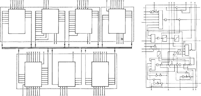 (a) Block diagram and (b) block 3 of the Ikeda model