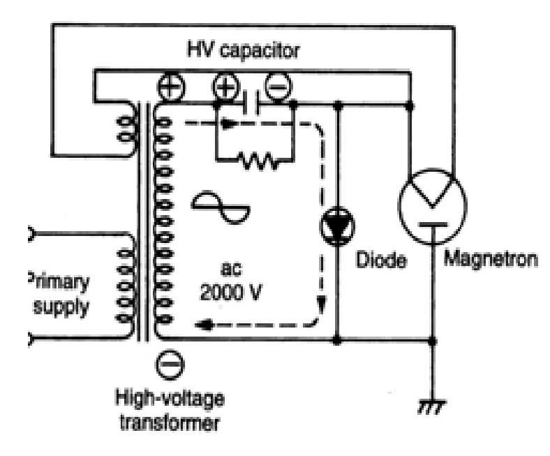 Microwave Transformer Schematic