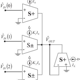 Two-quadrant multiplier: a) conceptual representation, b