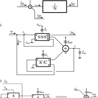 First-order high-pass filter a functional block diagram