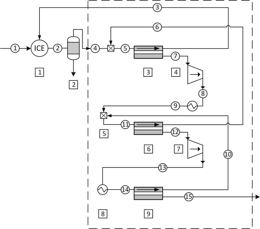 Simplified Argon Power Cycle process flow diagram