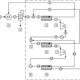 (PDF) A new efficient model for multicomponent membrane