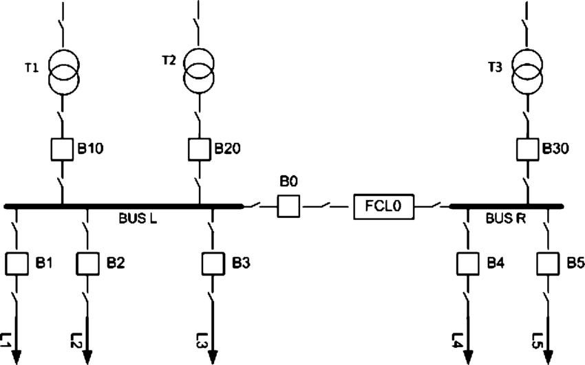 Single-line diagram of a single-bus single-breaker