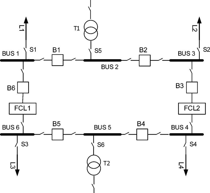 Single-line diagram of the ring-bus configuration