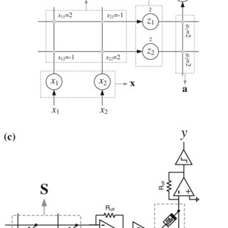 Memristor crossbar-based circuit proposed to do vector to